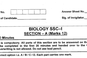 Biology MCQs for Class 9
