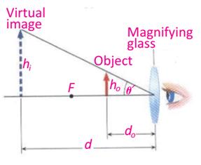 Physics 10 Solved Paper 2017 4