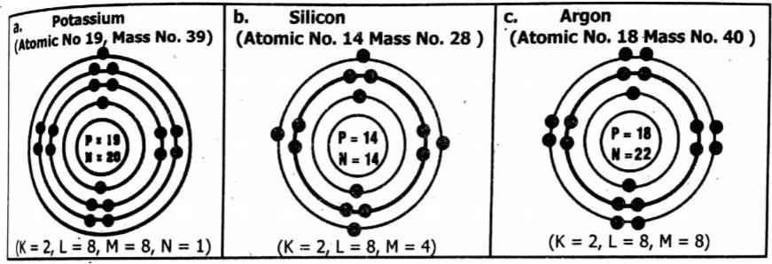 Chemistry 9 Solved Paper 2019 - 1